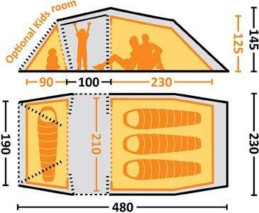 Eureka Bighorn 3XDi